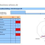 personalbeschaffung download business