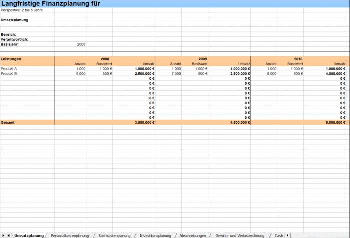 Gewinn und verlustrechnung business plan