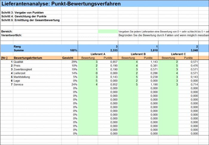 punkt bewertungsverfahren f r die lieferantenanalyse