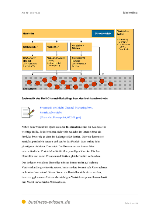 multi channel marketing download business