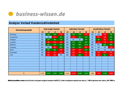 download Управление рисками проектов : учебное пособие 2014