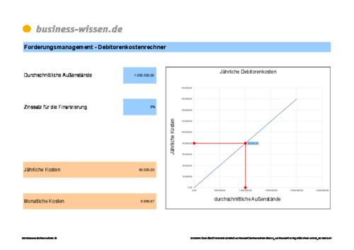 Working Capital Management – Kapitel 049 – business-wissen.de