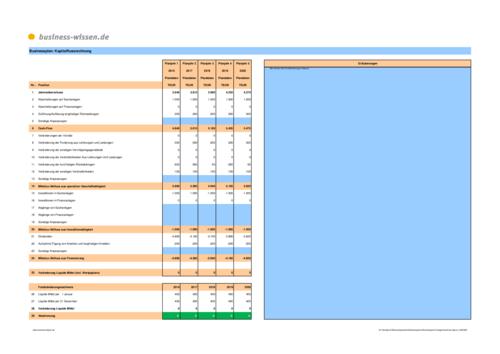 einfachen businessplan mit planbilanz und plan