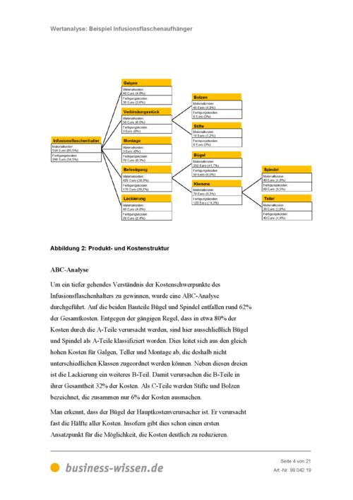 Beispiel einer Wertanalyse – Vorlage – business-wissen.de