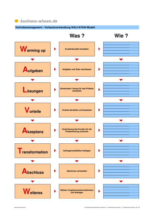 download scientific