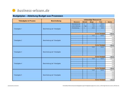 budgetplanung  u2013 kapitel 114  u2013 business