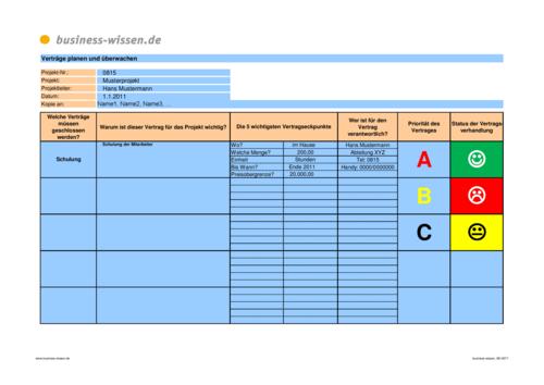 Projektmanagement im Download-Paket – Dokumenten-Paket – business ...