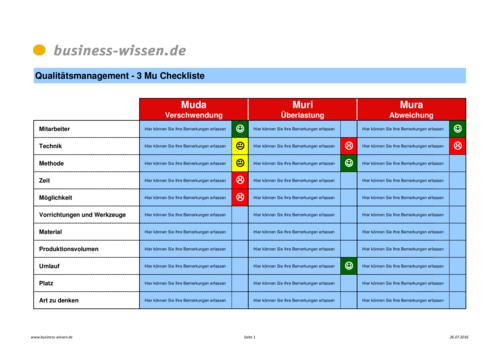 3mu checkliste checkliste business