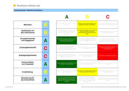 Einzelne Mitarbeiter nach Leistungsmerkmalen klassifizieren – Excel ...
