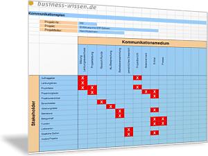 Kommunikationsplan für das Projektmanagement erstellen – Vorlage ...