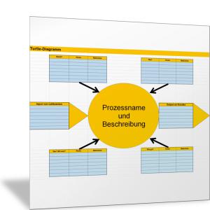 Turtle Diagramm Ubersicht Vorlage Business Wissen De 10