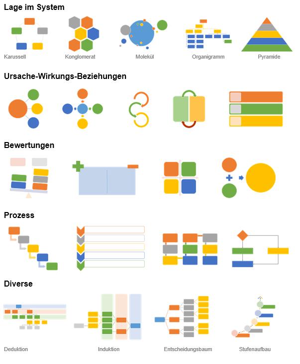 abbildung 2 beispiele fr strukturbilder in prsentationen - Powerpoint Prasentation Beispiel