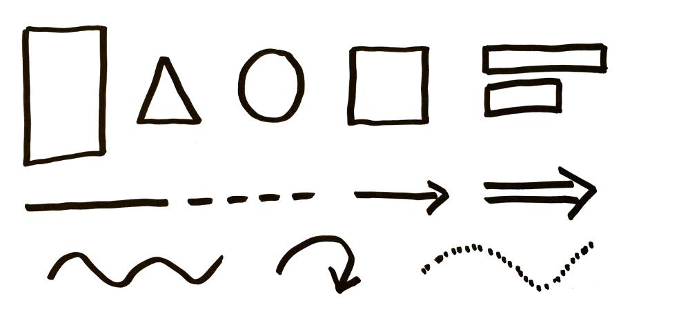 Präsentation: Beispiele für die Visualisierung von Ideen – business ...