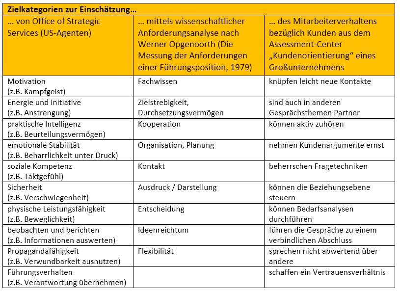 Tolle Beispiele Für Führungspositionen Fortsetzen Galerie ...