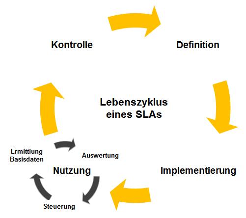 Niedlich Molekularbiologie Lebenslauf Beispiel Fotos - Beispiel ...