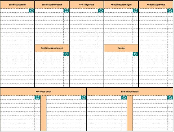 Unternehmensgründung: Businessplan erstellen mit Vorlagen – business ...