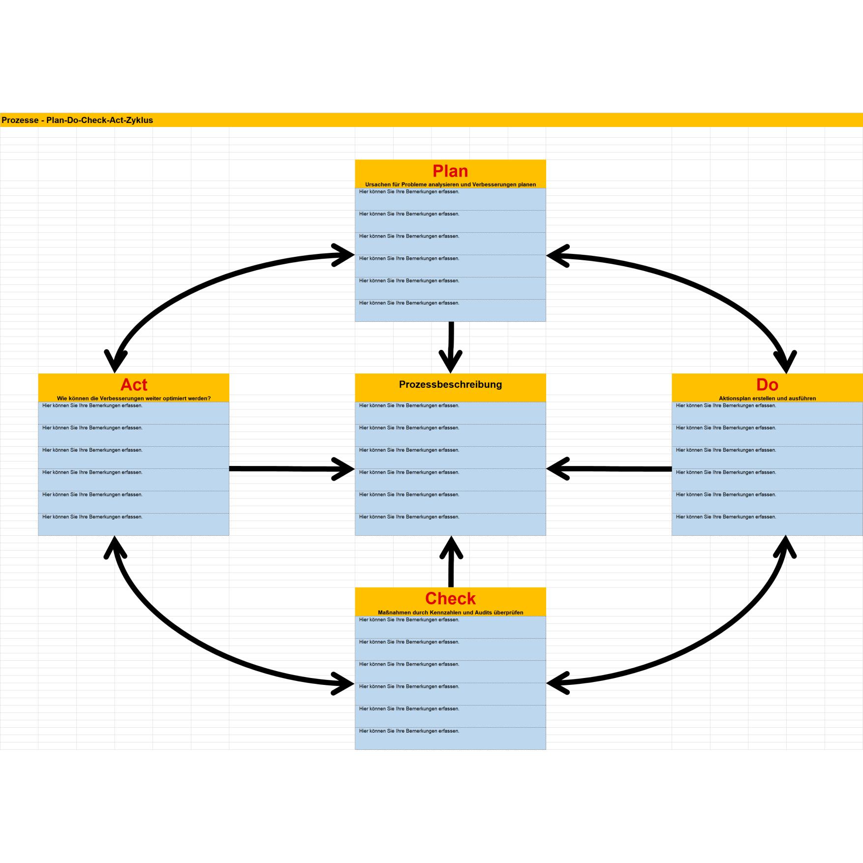 Pdca Vorlage Ideenmanagement Software Ideeole 10