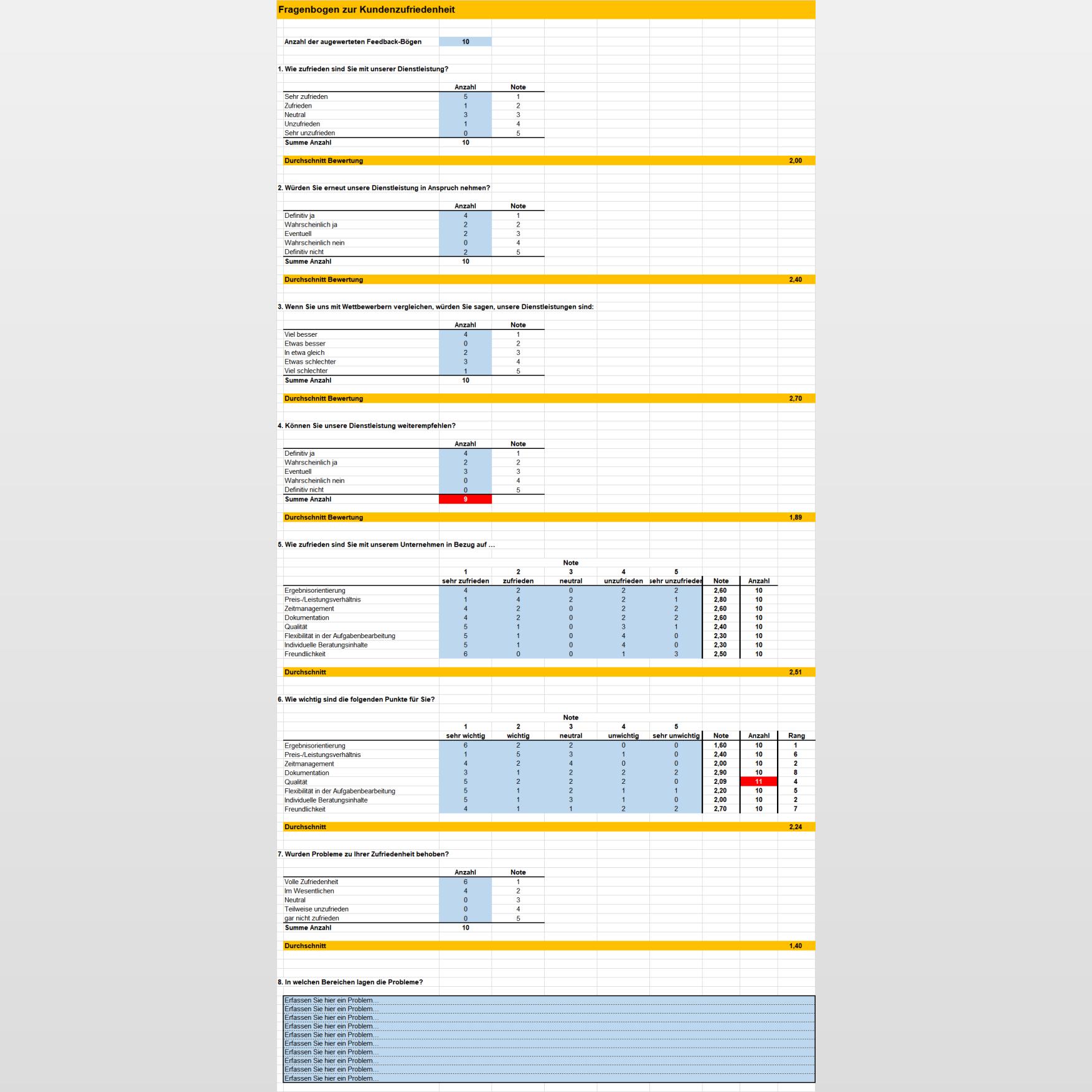 35 Einzigartig Fragebogen Auswerten Excel