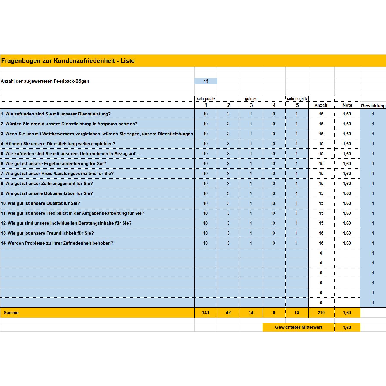 18 Wunderbar Fragebogen Vorlage Excel Ebendiese 8