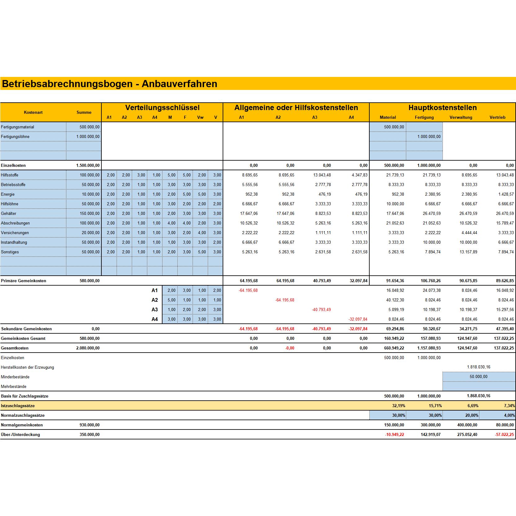 Betriebsabrechnungsbogen Bab Aufgaben Ubungen 12