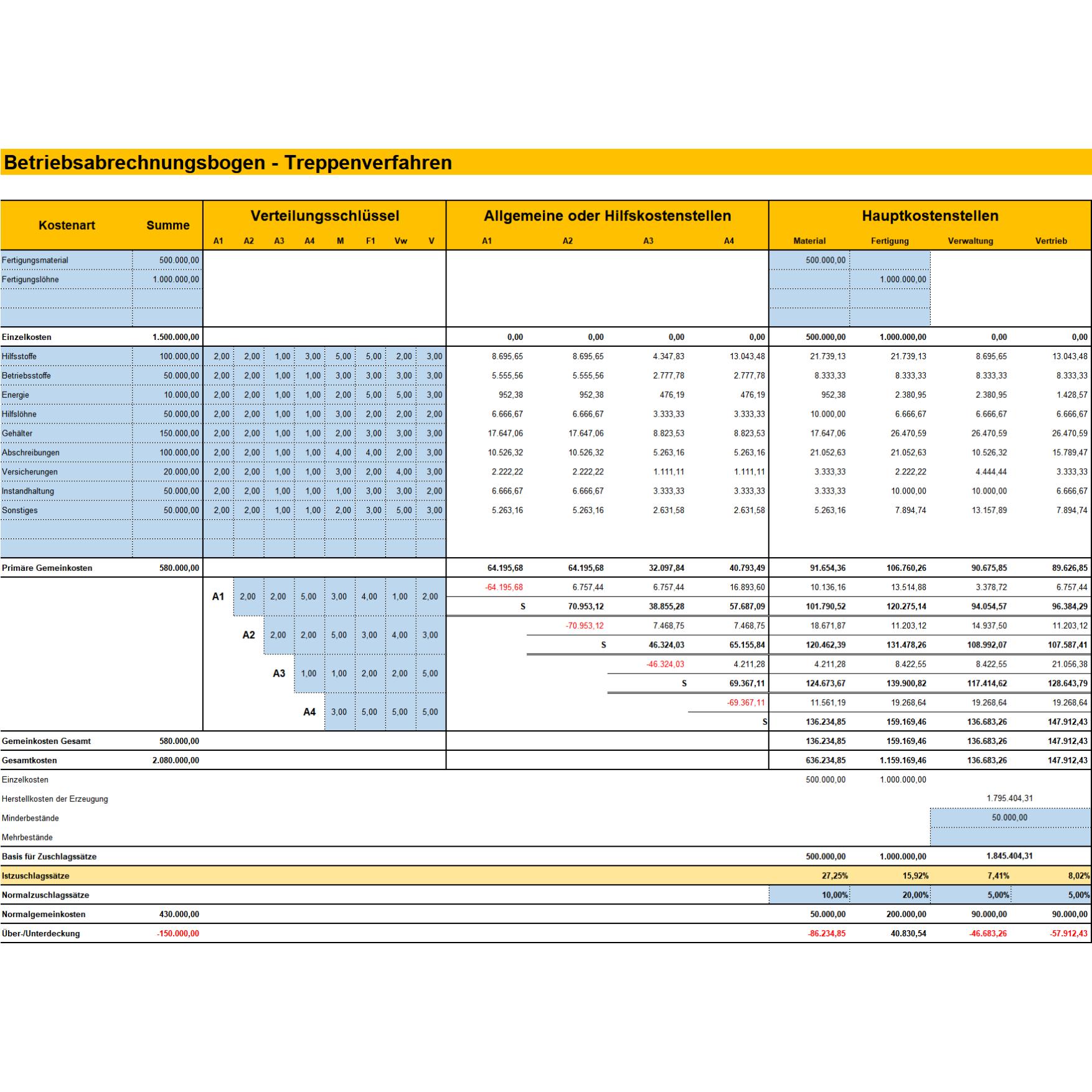 Kostenloser Excel Tool Betriebsabrechnungsbogen