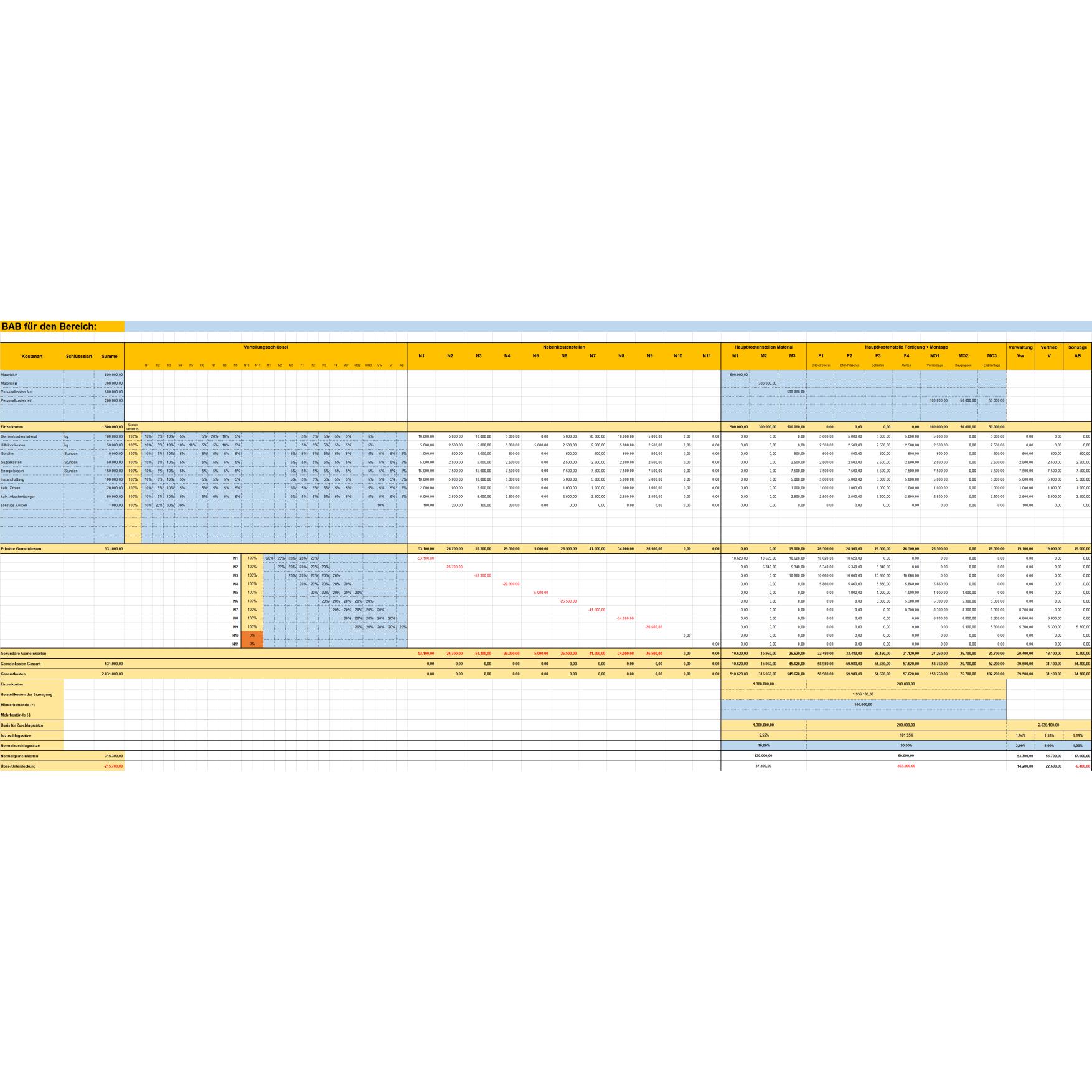betriebsabrechnungsbogen bab anbauverfahren erweitert. Black Bedroom Furniture Sets. Home Design Ideas