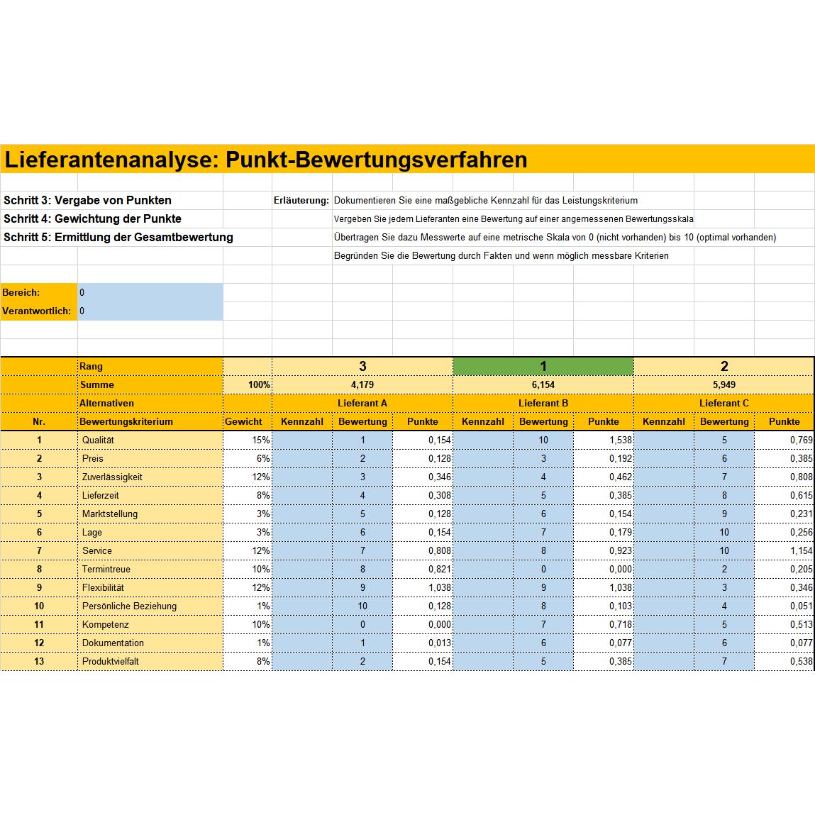 Lieferantenbewertung Und Lieferantenauswahl 12