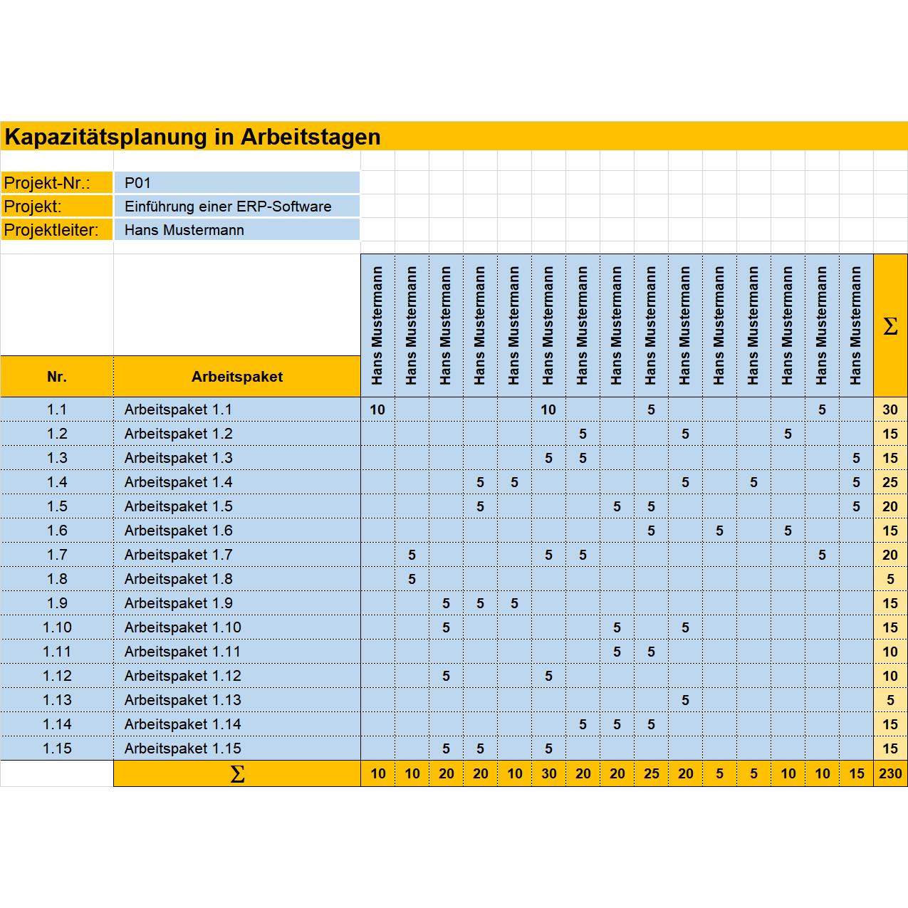 Kostenlose Excel Vorlage Fur Projektplanung 13