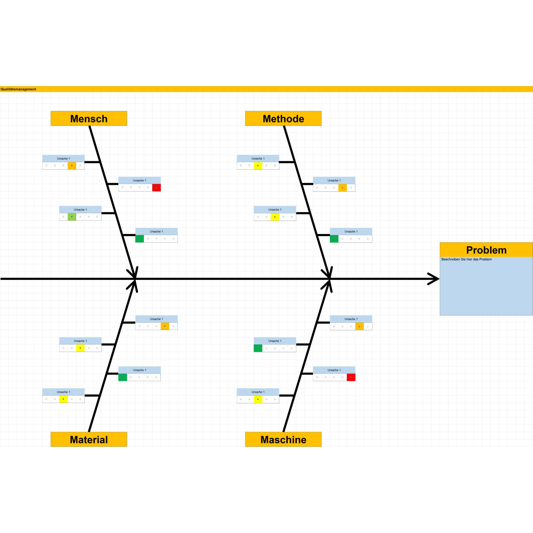 Ishikawa Vorlage Powerpoint Word Gratis Diagrammvorlage 6