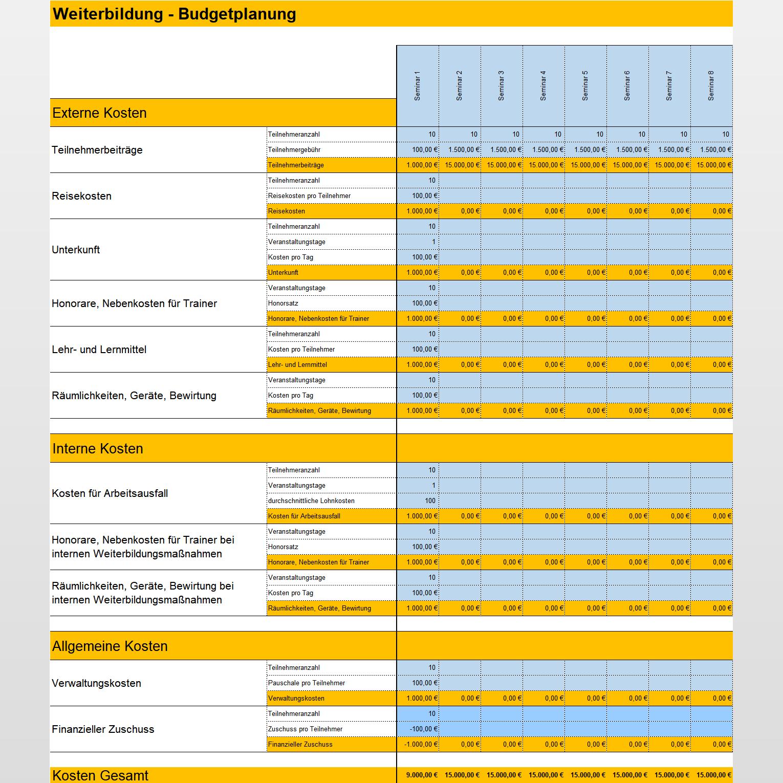 Budgetplanung Vorlage Haushaltsbudget Familie